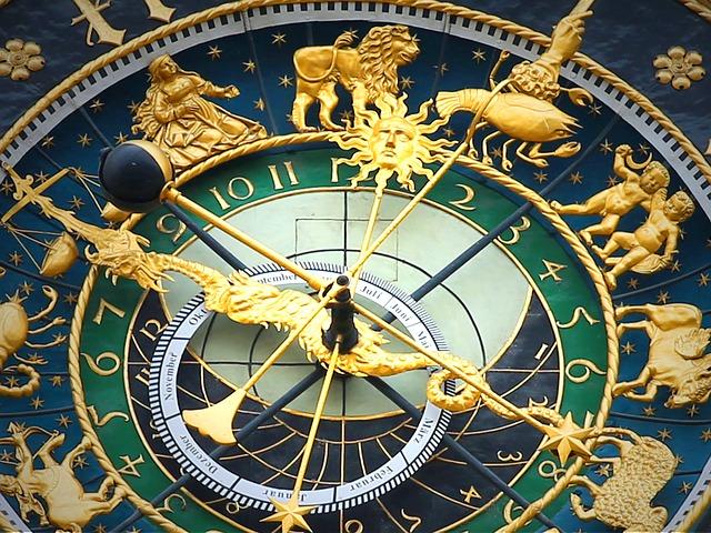 astrology mundus volubilis